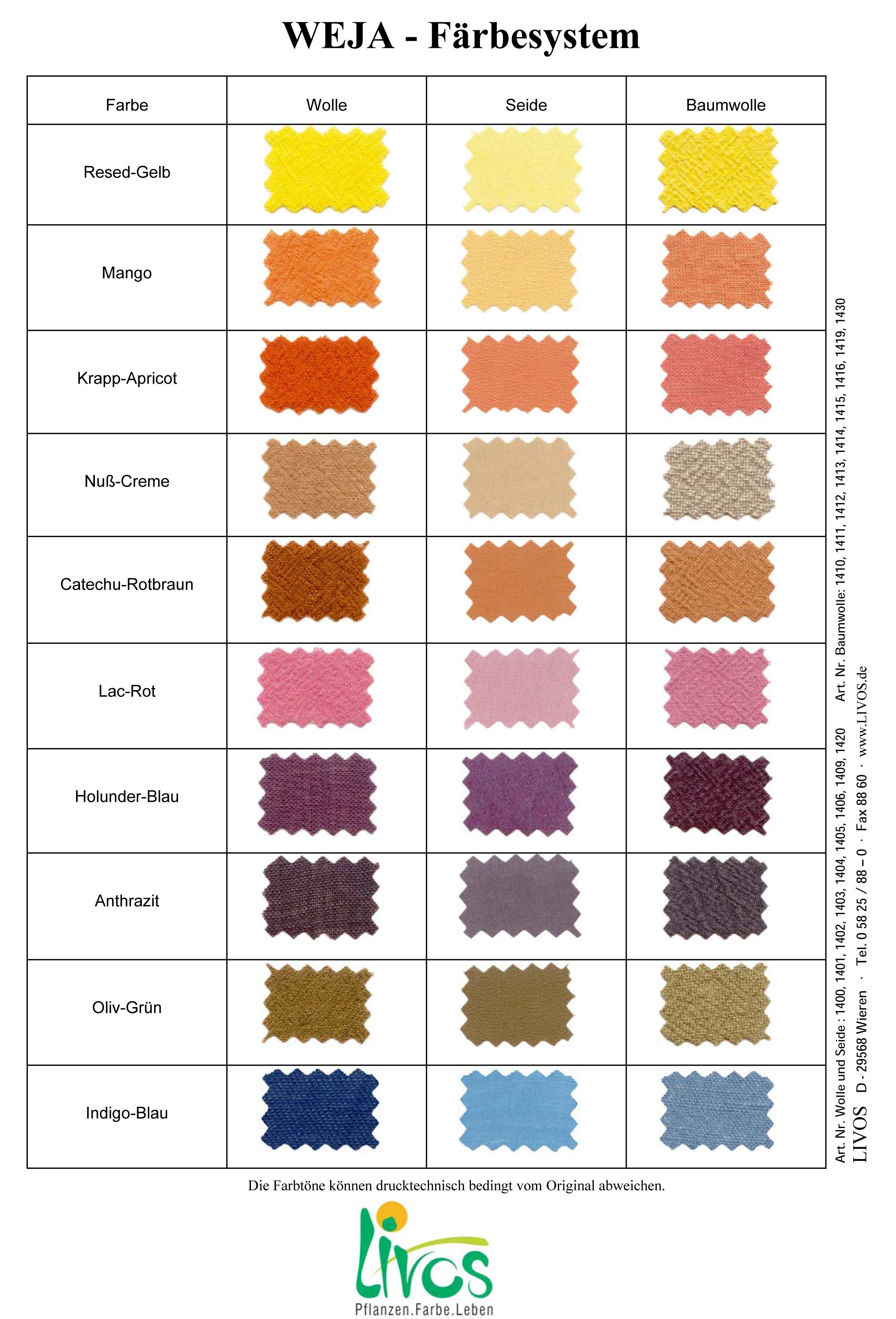 Weja farvekort, olivengrønne nuancer